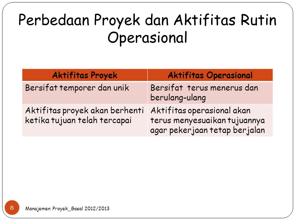 Perbedaan Proyek dan Aktifitas Rutin Operasional