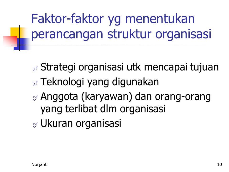 Faktor-faktor yg menentukan perancangan struktur organisasi