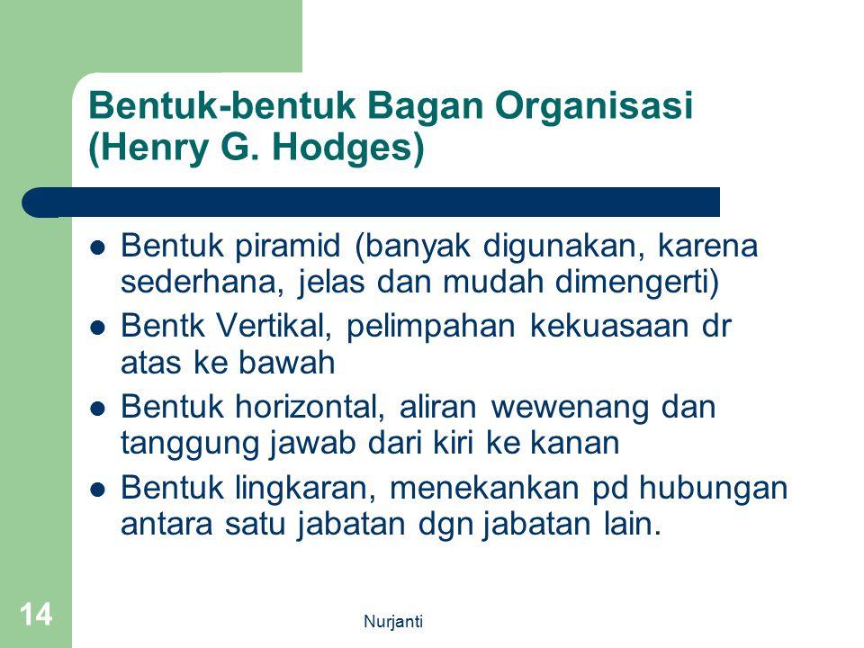 Bentuk-bentuk Bagan Organisasi (Henry G. Hodges)