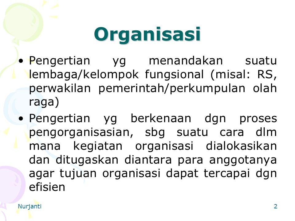 Organisasi Pengertian yg menandakan suatu lembaga/kelompok fungsional (misal: RS, perwakilan pemerintah/perkumpulan olah raga)