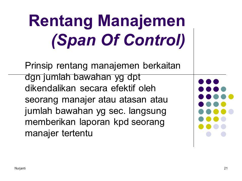 Rentang Manajemen (Span Of Control)