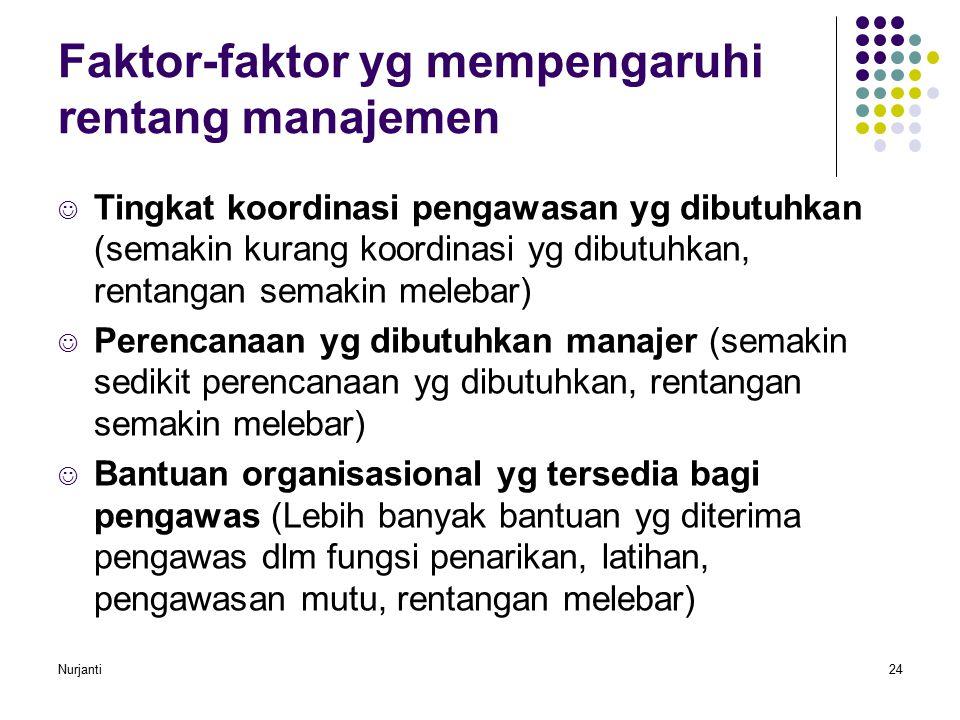 Faktor-faktor yg mempengaruhi rentang manajemen