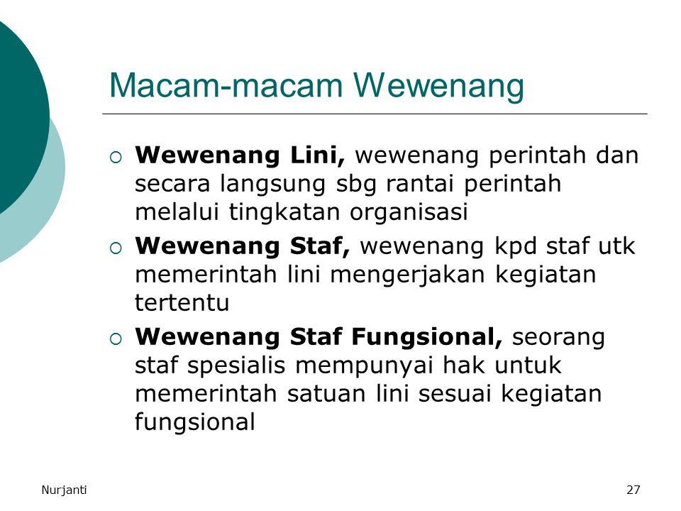 Macam-macam Wewenang Wewenang Lini, wewenang perintah dan secara langsung sbg rantai perintah melalui tingkatan organisasi.