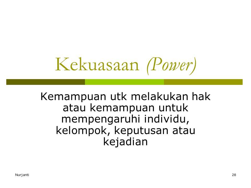 Kekuasaan (Power) Kemampuan utk melakukan hak atau kemampuan untuk mempengaruhi individu, kelompok, keputusan atau kejadian.