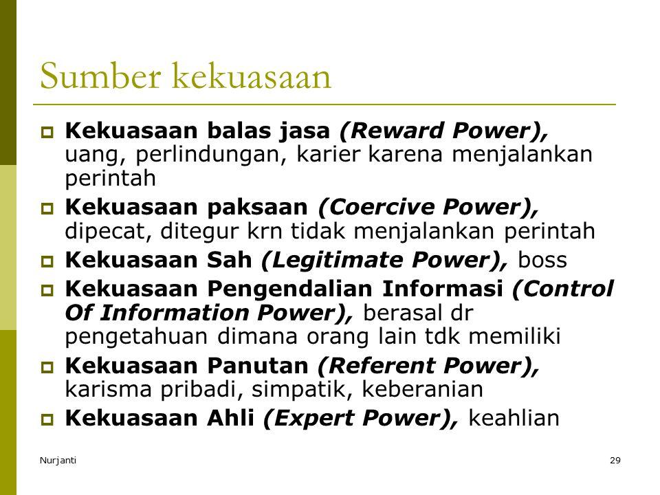 Sumber kekuasaan Kekuasaan balas jasa (Reward Power), uang, perlindungan, karier karena menjalankan perintah.