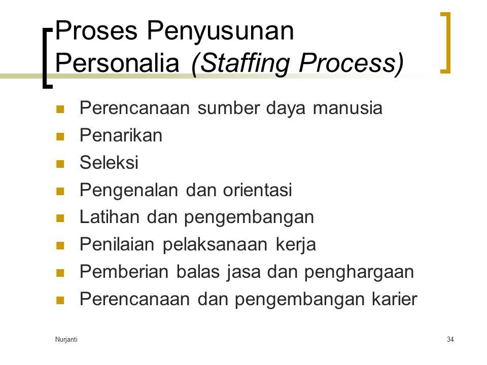 Proses Penyusunan Personalia (Staffing Process)
