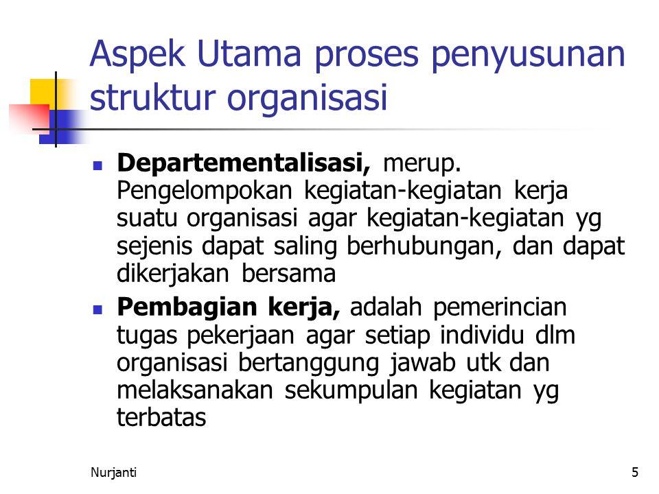 Aspek Utama proses penyusunan struktur organisasi