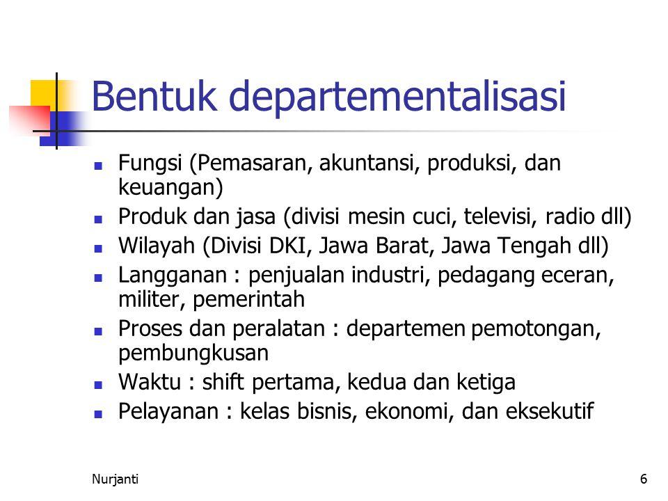 Bentuk departementalisasi