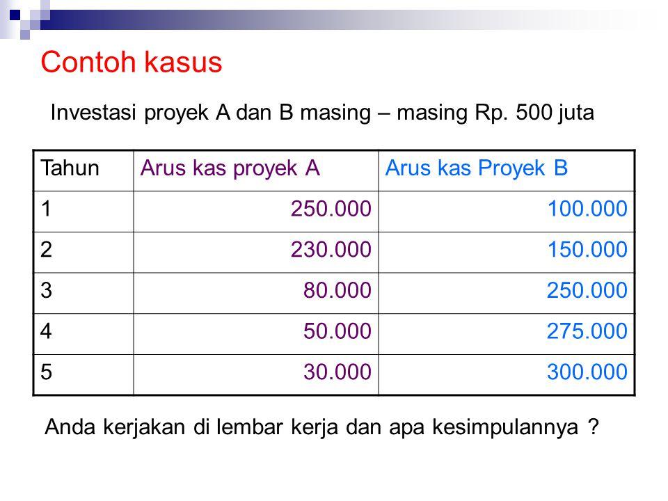 Contoh kasus Investasi proyek A dan B masing – masing Rp. 500 juta