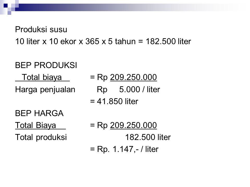 Produksi susu 10 liter x 10 ekor x 365 x 5 tahun = 182