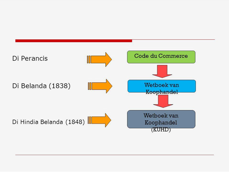 Di Perancis Di Belanda (1838) Code du Commerce