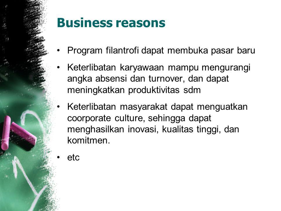 Business reasons Program filantrofi dapat membuka pasar baru