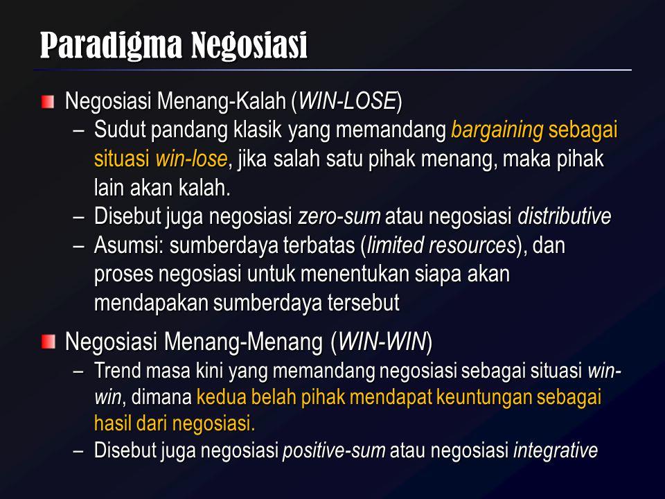 Paradigma Negosiasi Negosiasi Menang-Menang (WIN-WIN)