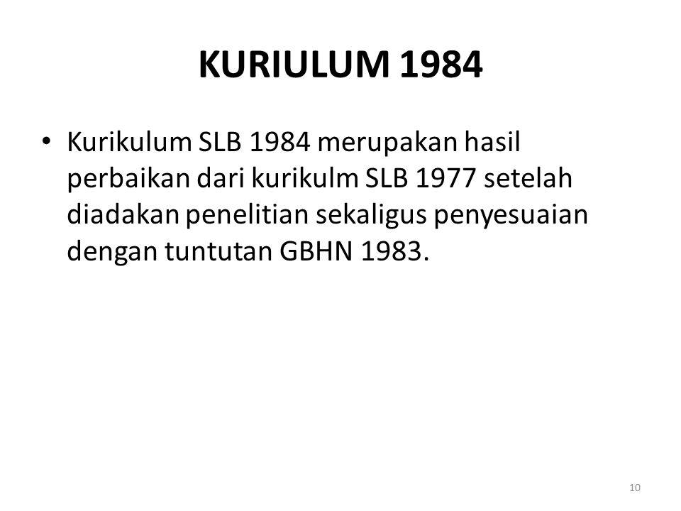 KURIULUM 1984