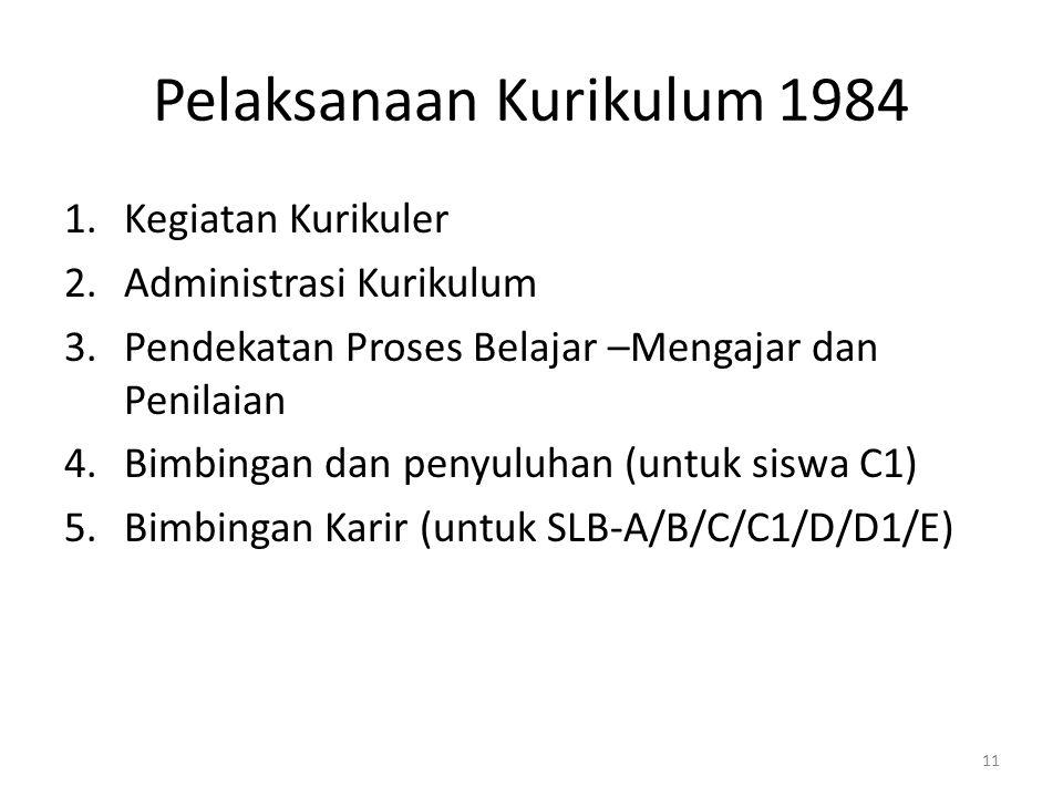 Pelaksanaan Kurikulum 1984
