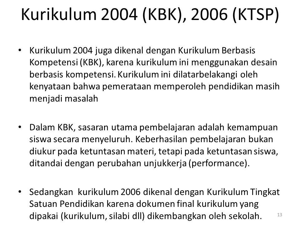 Kurikulum 2004 (KBK), 2006 (KTSP)