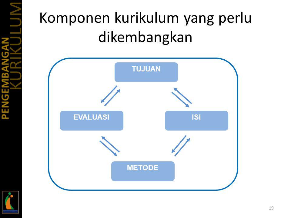 Komponen kurikulum yang perlu dikembangkan