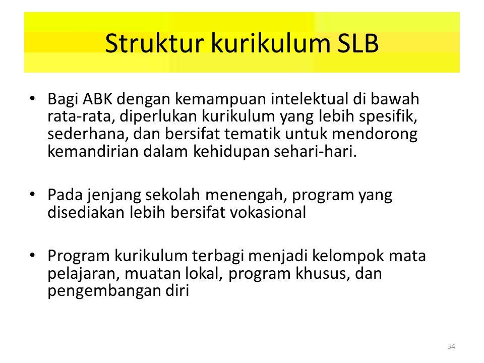 Struktur kurikulum SLB