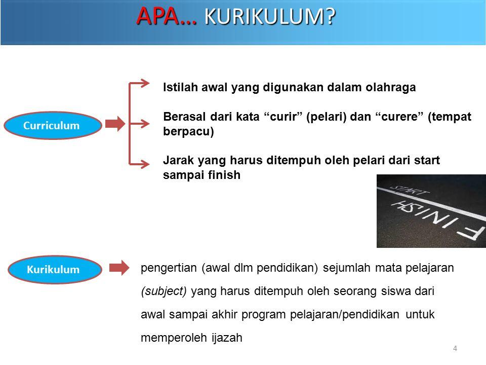 APA… KURIKULUM Istilah awal yang digunakan dalam olahraga