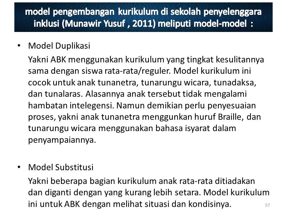 model pengembangan kurikulum di sekolah penyelenggara inklusi (Munawir Yusuf , 2011) meliputi model-model :