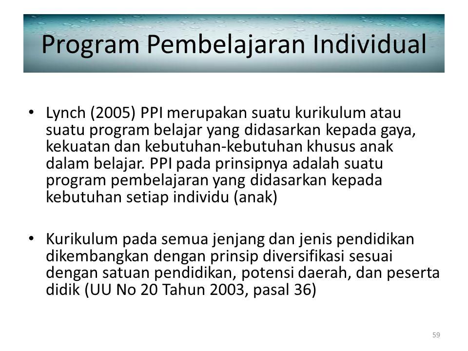 Program Pembelajaran Individual