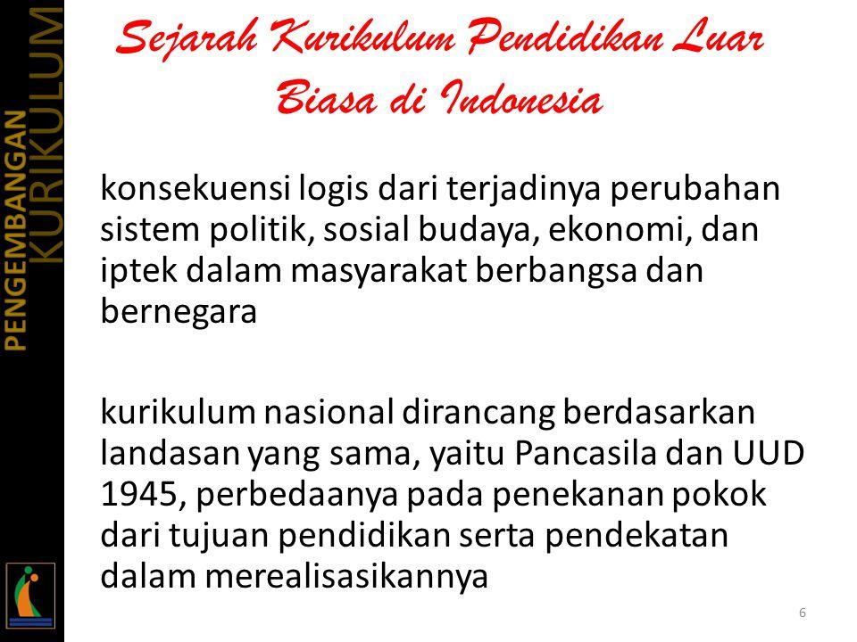 Sejarah Kurikulum Pendidikan Luar Biasa di Indonesia