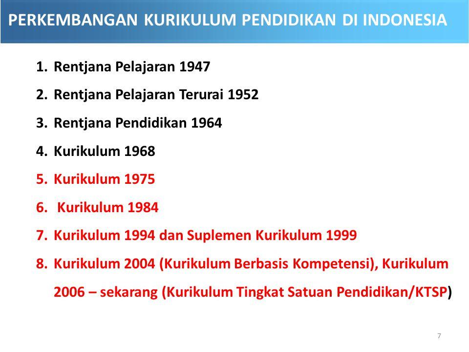 PERKEMBANGAN KURIKULUM PENDIDIKAN DI INDONESIA