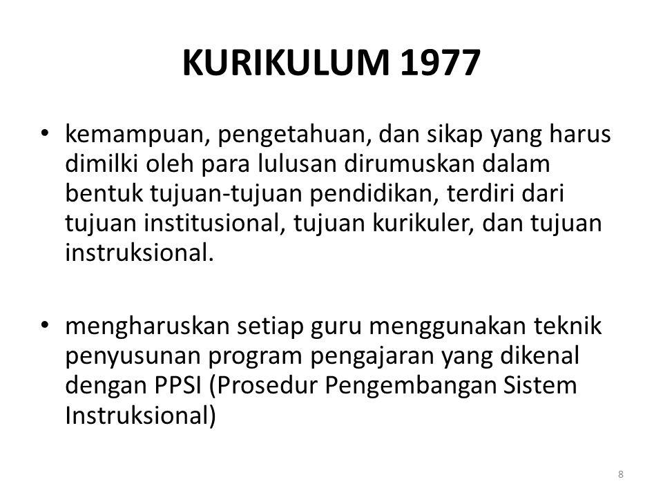 KURIKULUM 1977