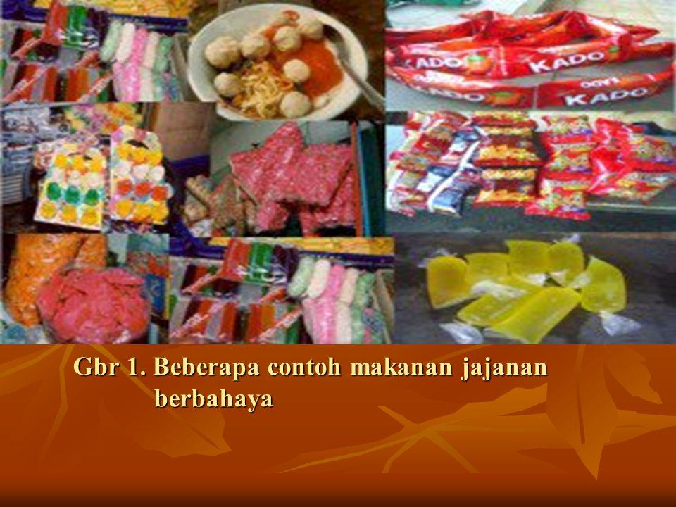 Gbr 1. Beberapa contoh makanan jajanan berbahaya