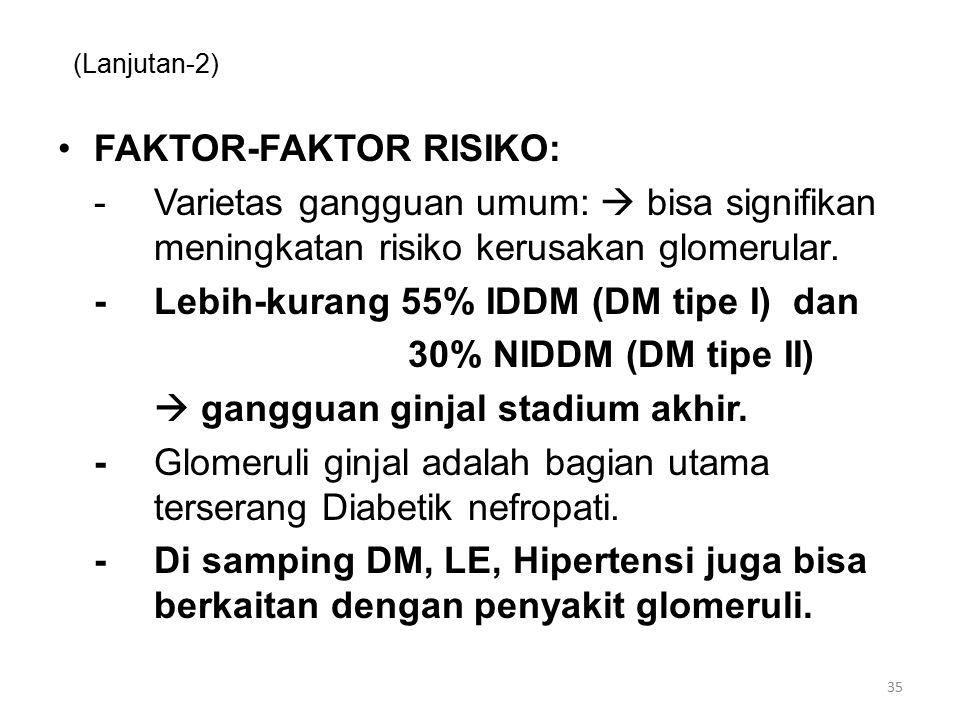 FAKTOR-FAKTOR RISIKO: