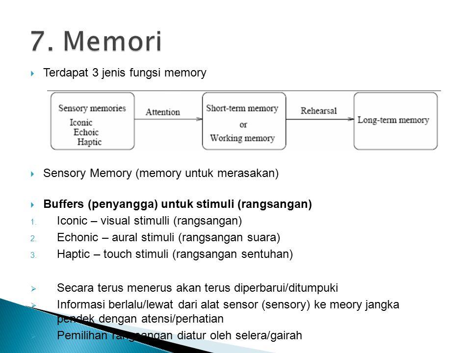 7. Memori Terdapat 3 jenis fungsi memory