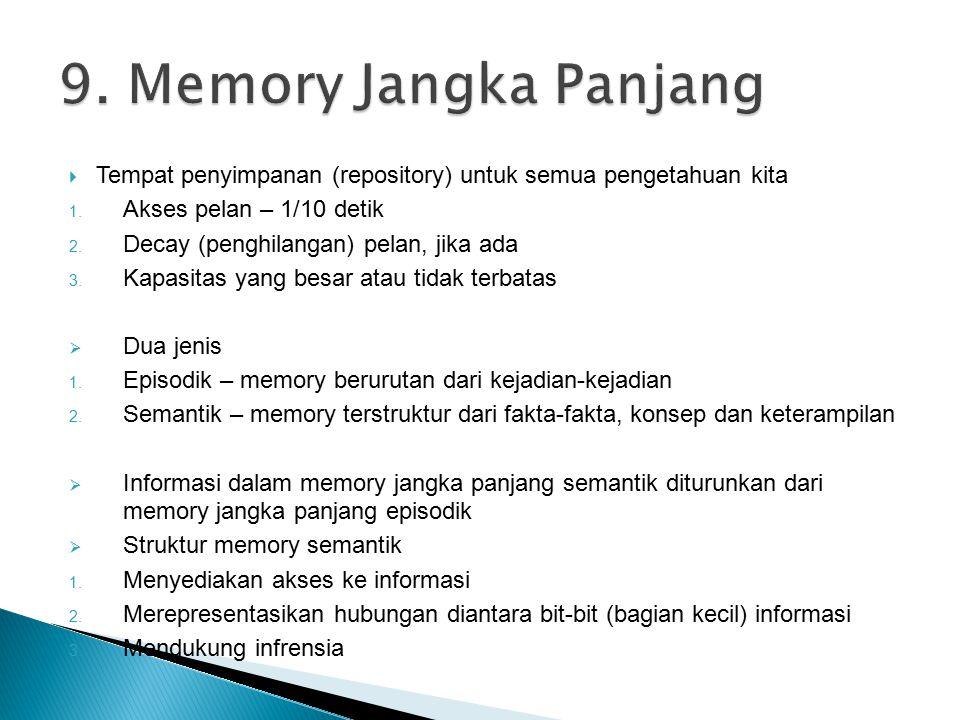 9. Memory Jangka Panjang Tempat penyimpanan (repository) untuk semua pengetahuan kita. Akses pelan – 1/10 detik.