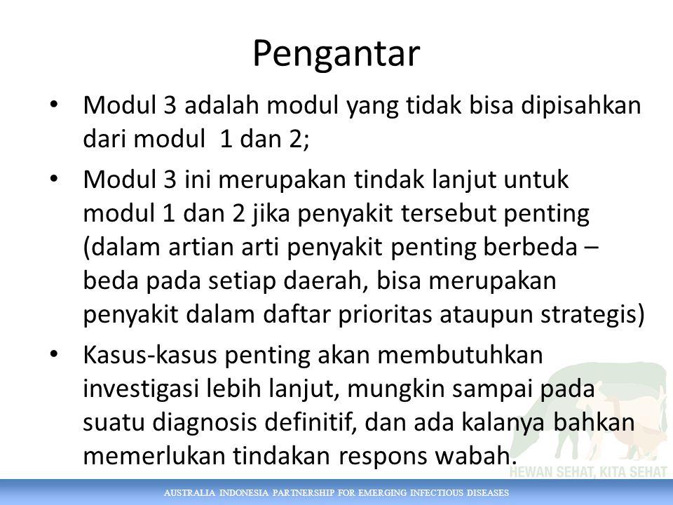Pengantar Modul 3 adalah modul yang tidak bisa dipisahkan dari modul 1 dan 2;