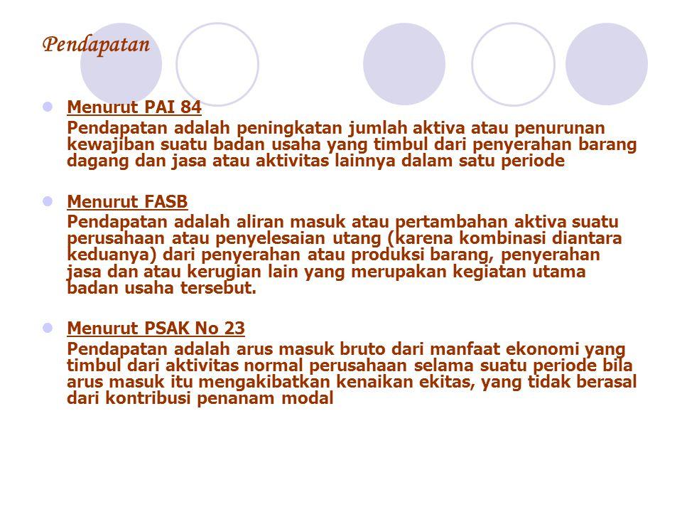 Pendapatan Menurut PAI 84