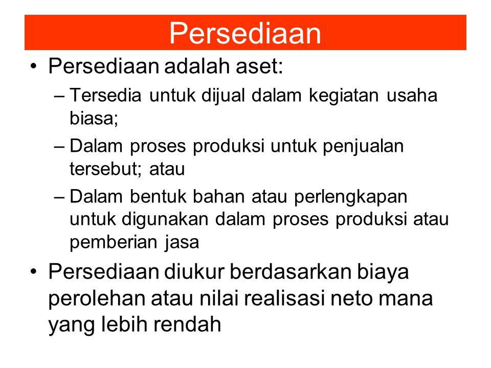 Persediaan Persediaan adalah aset: