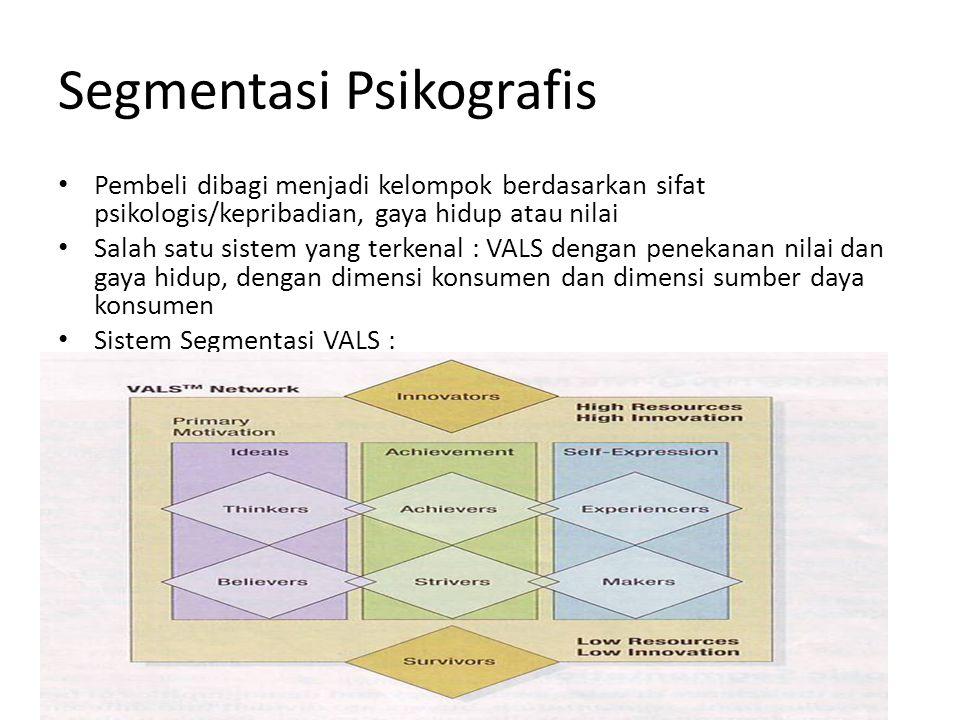 Segmentasi Psikografis