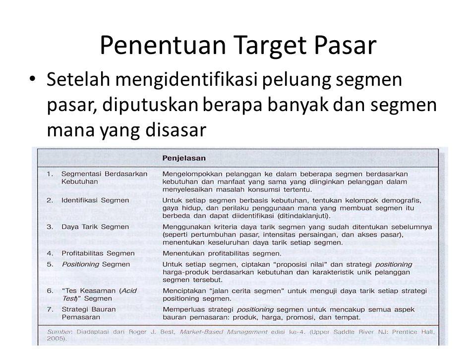 Penentuan Target Pasar