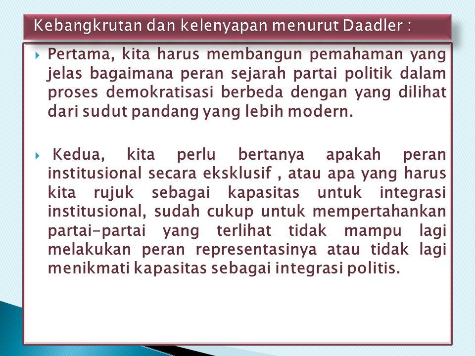 Kebangkrutan dan kelenyapan menurut Daadler :