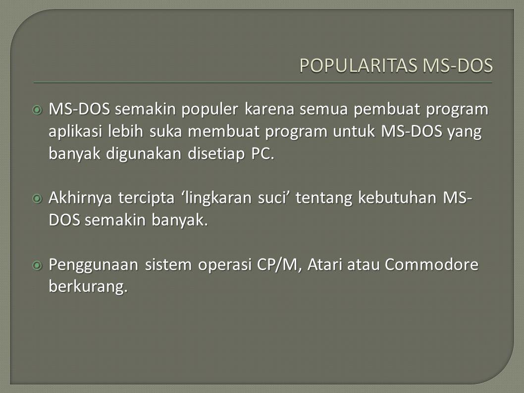 POPULARITAS MS-DOS