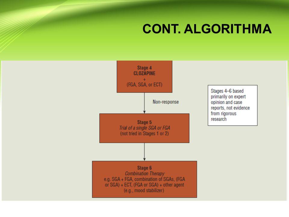 CONT. ALGORITHMA