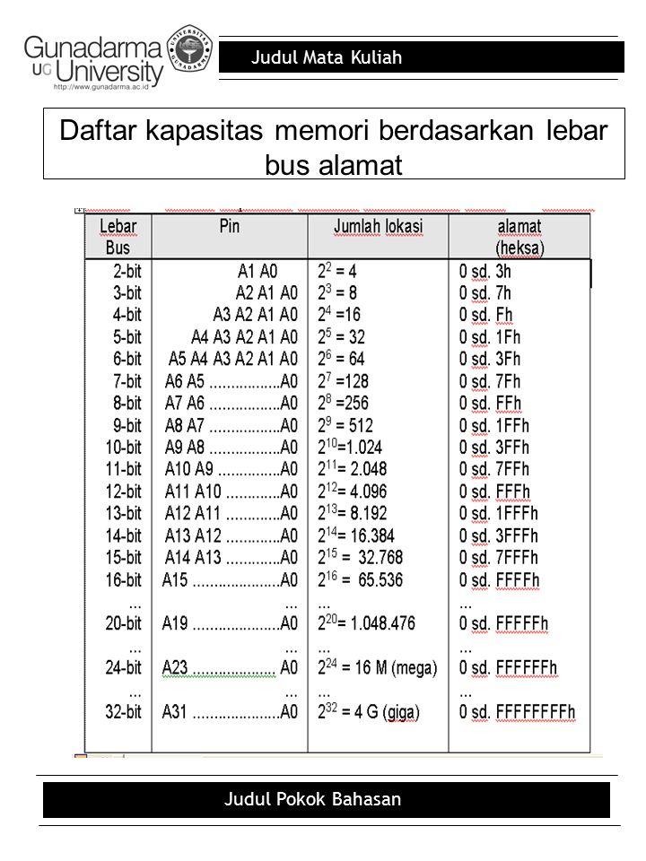 Daftar kapasitas memori berdasarkan lebar bus alamat