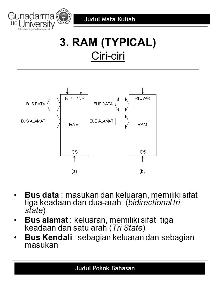 3. RAM (TYPICAL) Ciri-ciri