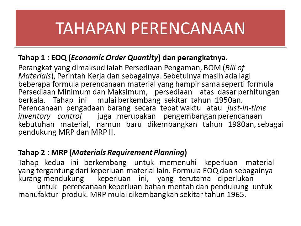TAHAPAN PERENCANAAN Tahap 1 : EOQ (Economic Order Quantity) dan perangkatnya.