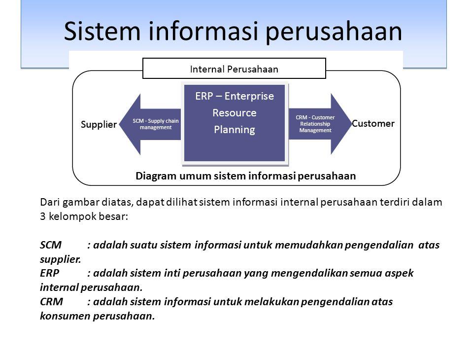 Diagram umum sistem informasi perusahaan