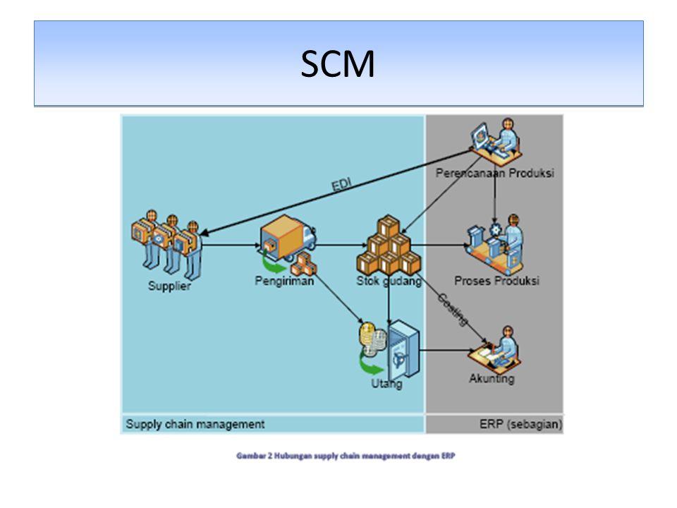 SCM 14