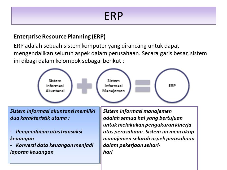 ERP Enterprise Resource Planning (ERP)