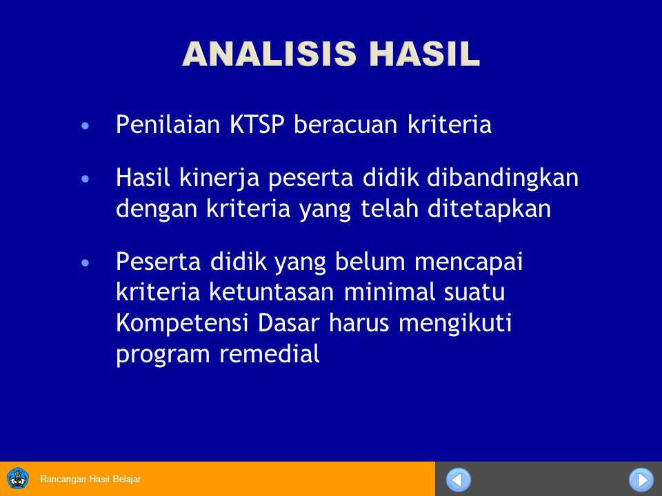 ANALISIS HASIL Penilaian KTSP beracuan kriteria