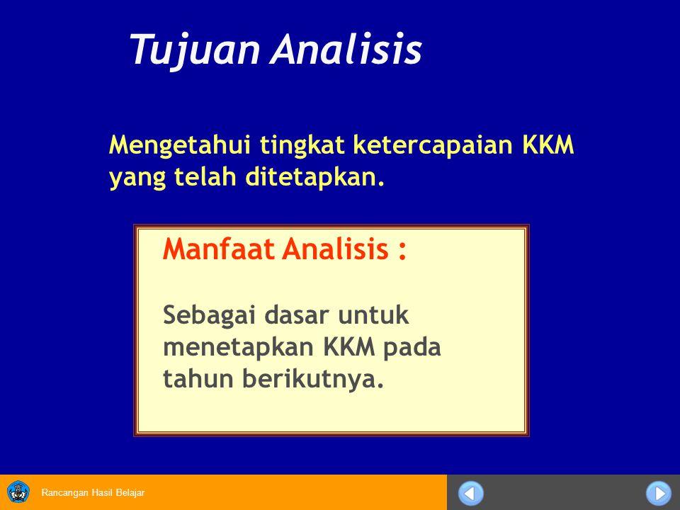Tujuan Analisis Manfaat Analisis :