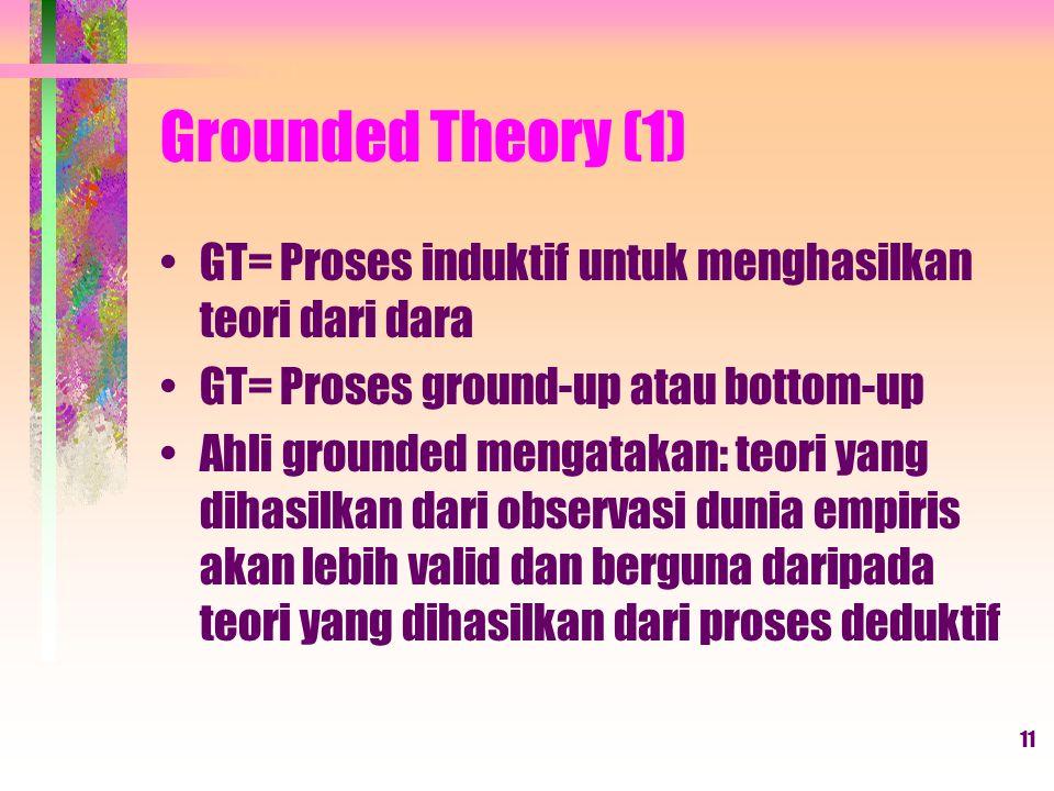 Grounded Theory (1) GT= Proses induktif untuk menghasilkan teori dari dara. GT= Proses ground-up atau bottom-up.