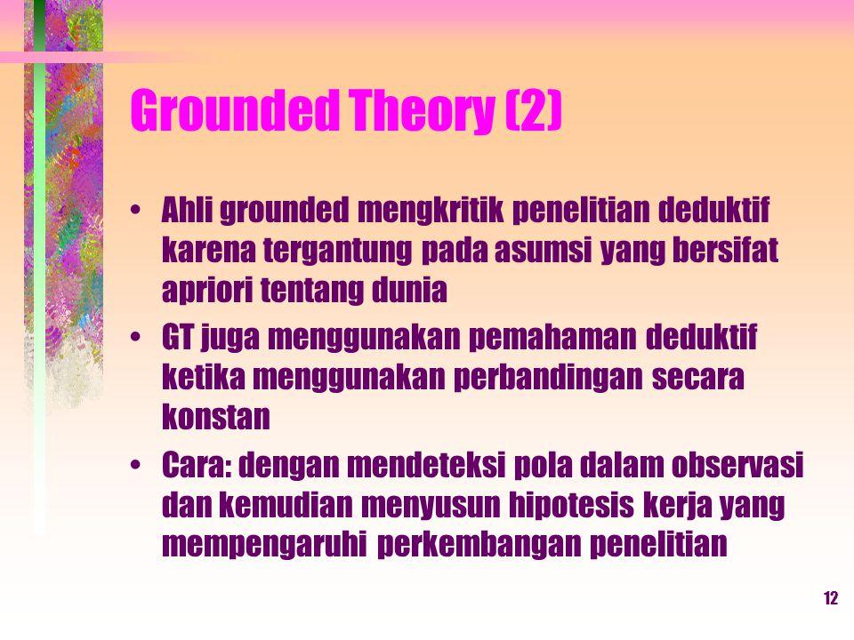 Grounded Theory (2) Ahli grounded mengkritik penelitian deduktif karena tergantung pada asumsi yang bersifat apriori tentang dunia.
